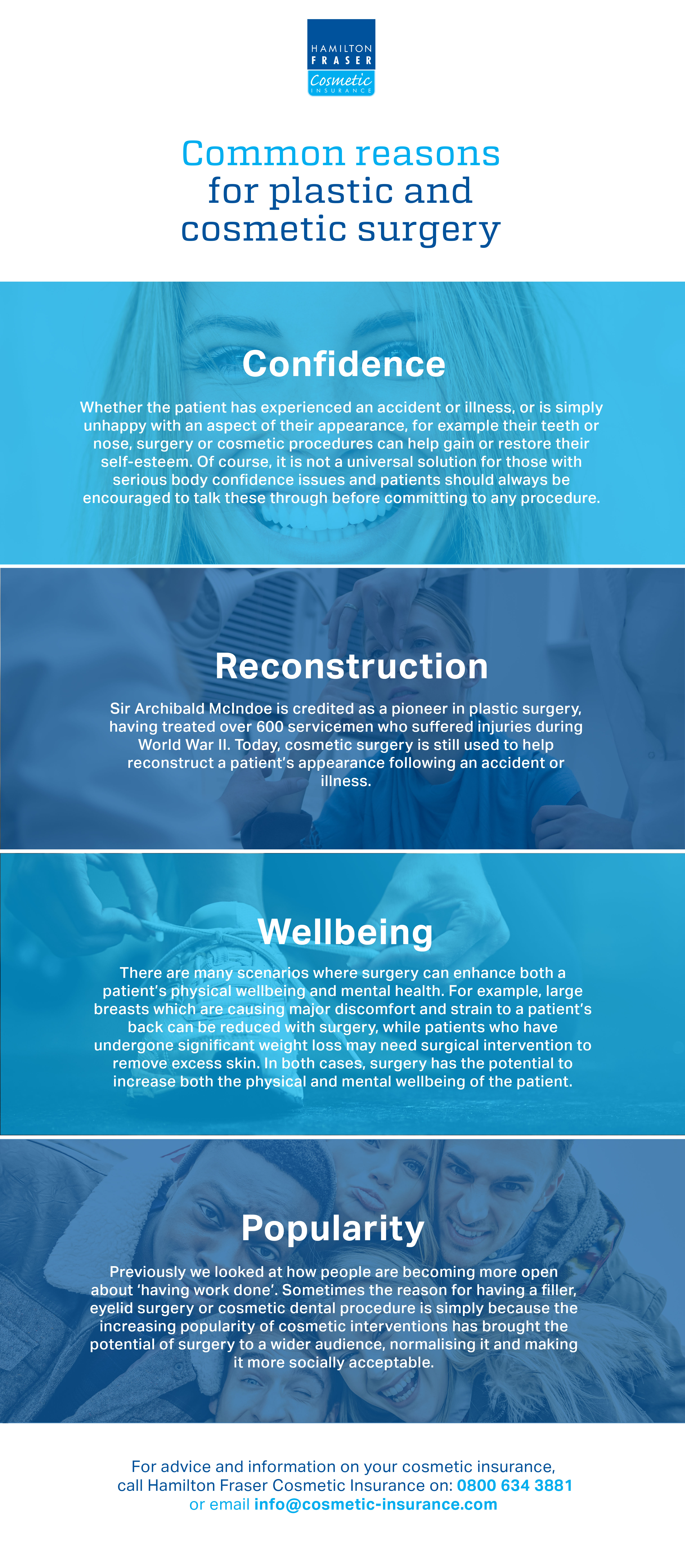 Infographic of the main reasons for having cosmetic surgery and procedures